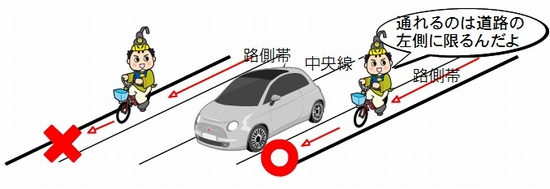 日に公布された改正道路交通法 ...